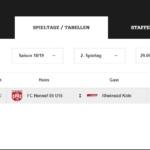 2019-06-29 - u16-fcrheinsued-relegation2